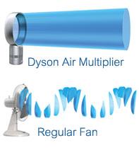 ventilatore senza pale flusso d'aria